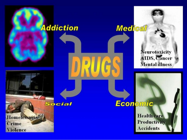 Drug Abuse And Treatment