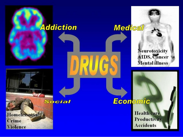 Drug And Alcohol Rehabilitation Programs